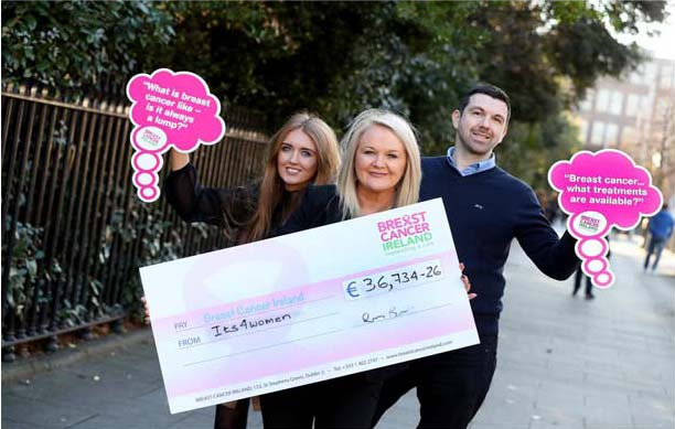 Its4women.ie Raise Over €70,000 For Breast Cancer Ireland